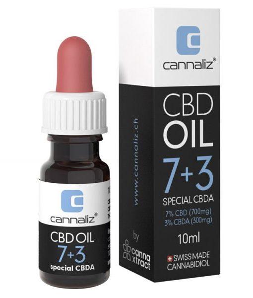 Cannaliz_Oil_7-3