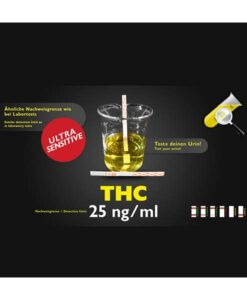 Teste de THC